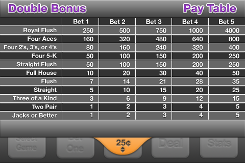 Screenshot Vegas Video Poker